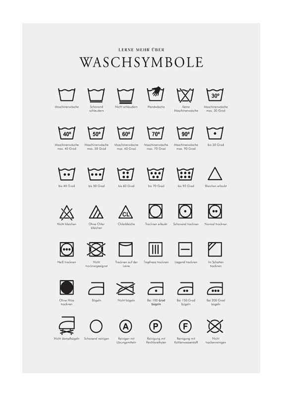 Waschsymbole-1